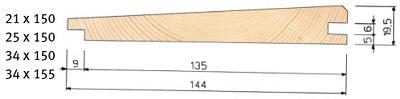 Scandole abete e larice - per rivestimenti esterni di pareti
