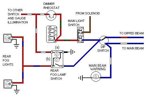 AAMIDIS.blogspot.com: Rear Fog Lamp Wiring Diagram
