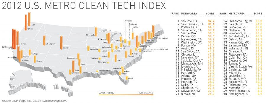 2012 U.S. Metro Clean Tech Index