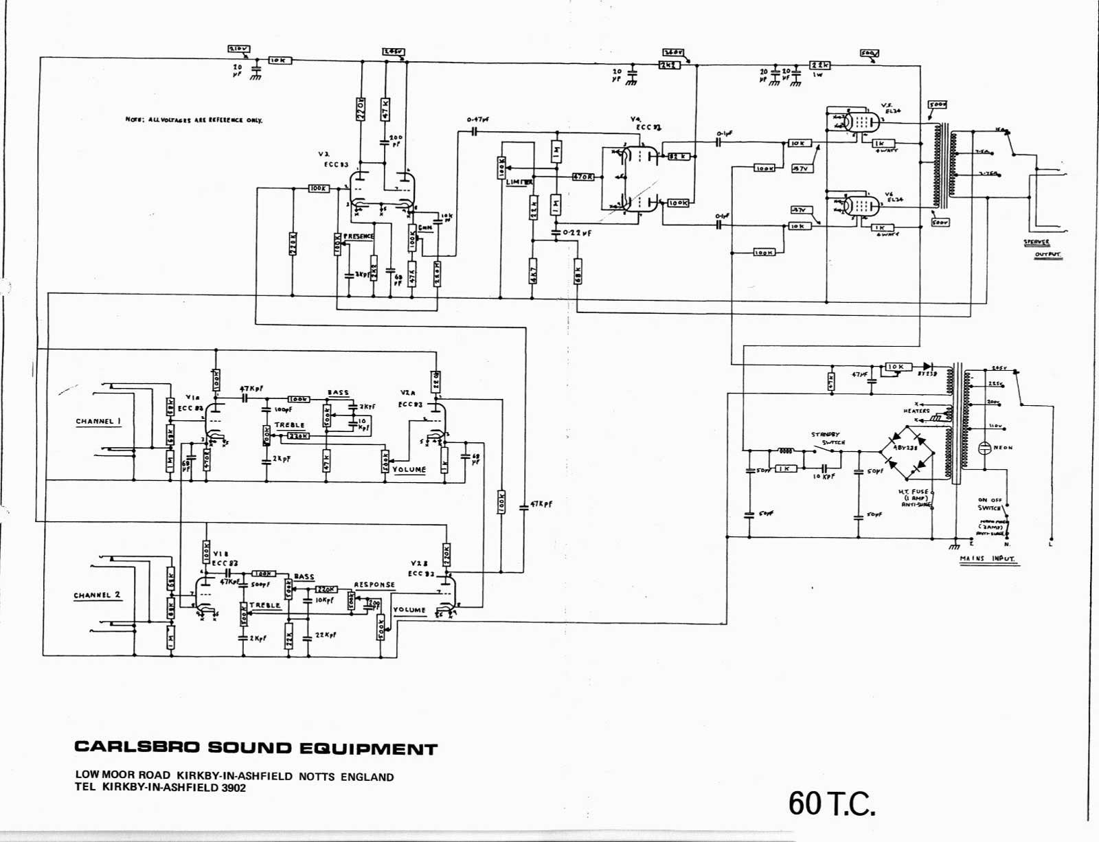 Kikker 5150 Wiring Harnes