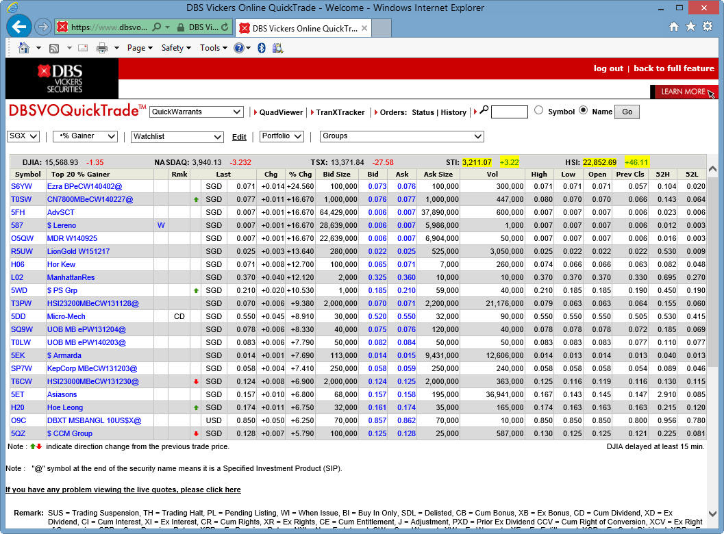 Pricing   DBS Vickers Online Trading
