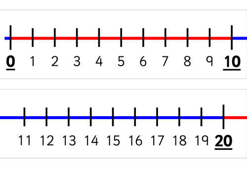 Refreshing image within printable number lines to 20