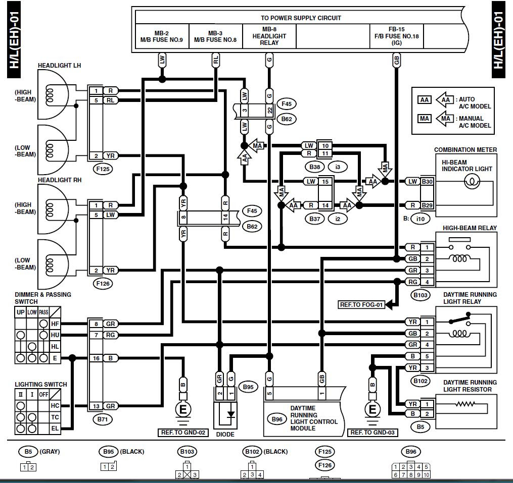 diagram 2001 ford f150 radio wiring diagram subaru outback parking full version hd quality outback parking flooddiagrams ammediocasa it 2001 ford f150 radio wiring diagram