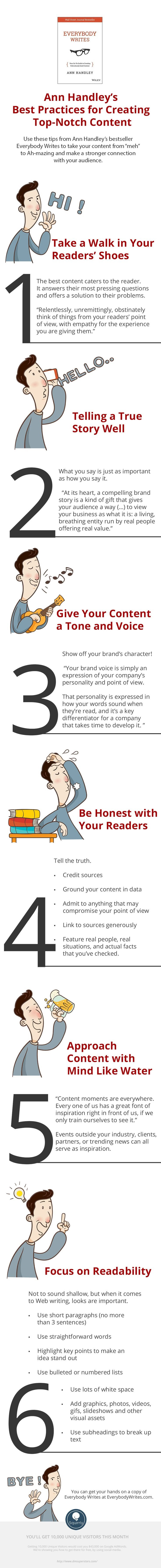 Ann Handley's Best Practices for Creating Top Notch Content - #infographic