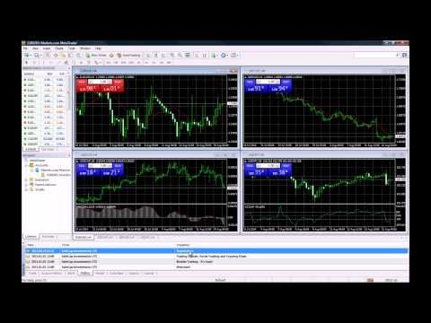 Forex trading pc horse betting terms forecasting