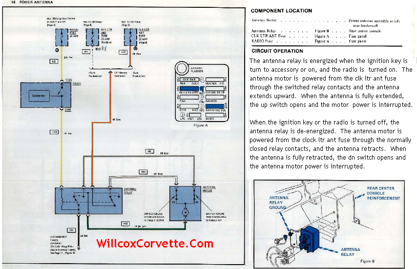 Corvette Antenna Wiring Diagram Wiring Diagram General A General A Emilia Fise It