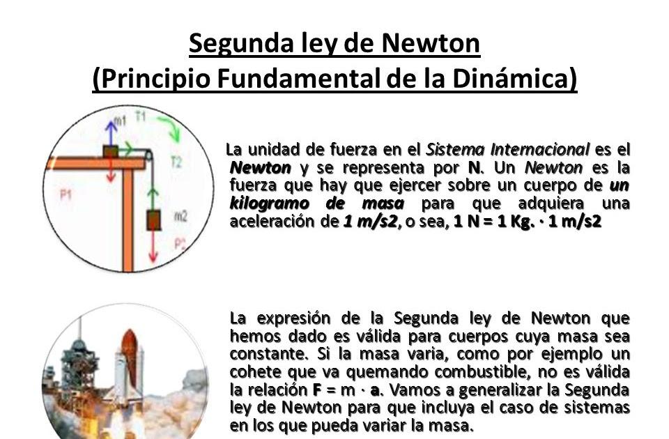 Ejemplos De Segunda Ley De Newton Colección De Ejemplo