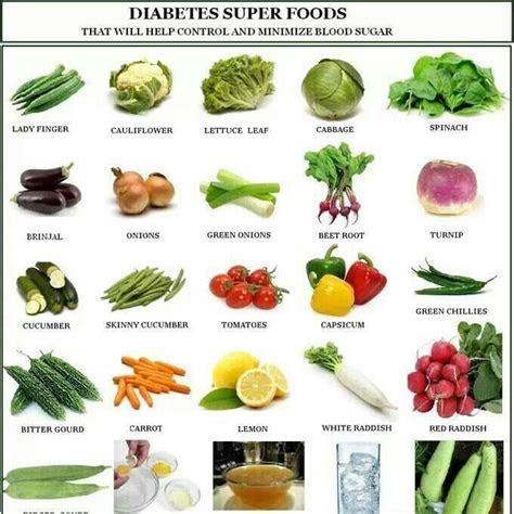 protein healthy eating healthy diabetic tips