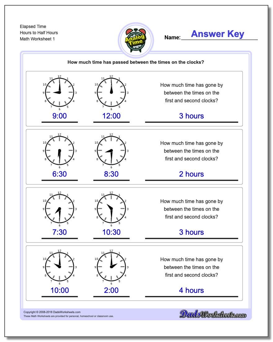 elapsed time hours to half hours v1