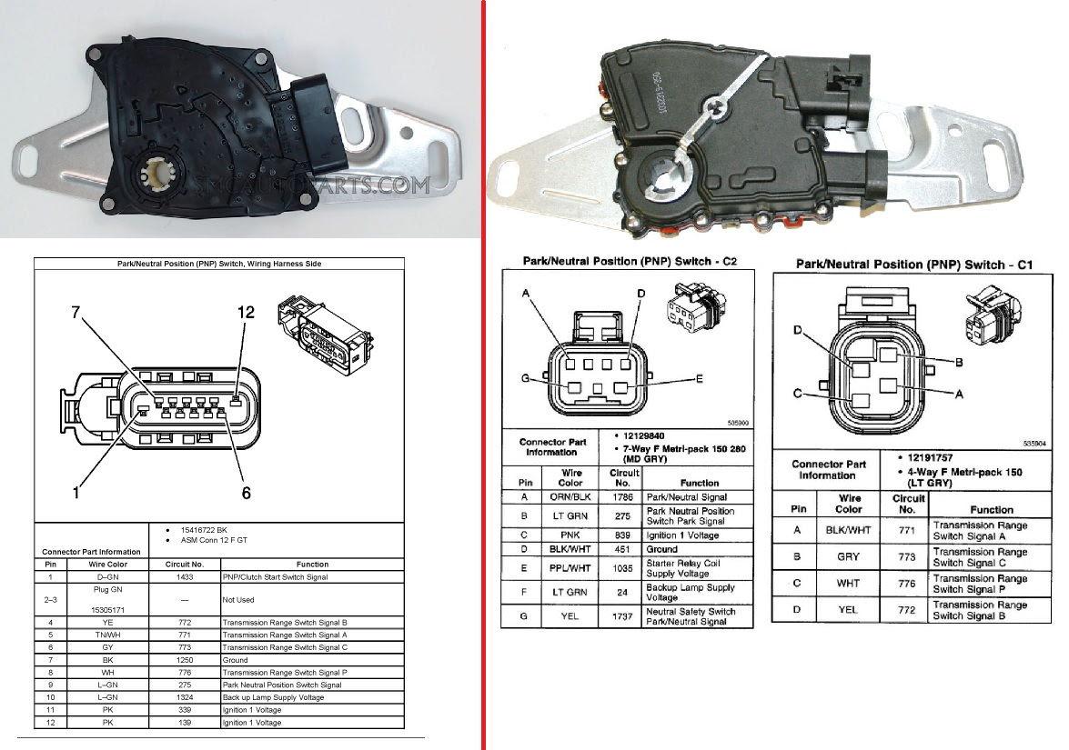 Diagram Gm 4l60e Neutral Safety Switch Wiring Diagram 2001 Full Version Hd Quality Diagram 2001 D6e5l4i3g2y1ilolouy Trodat Printy 4921 Fr