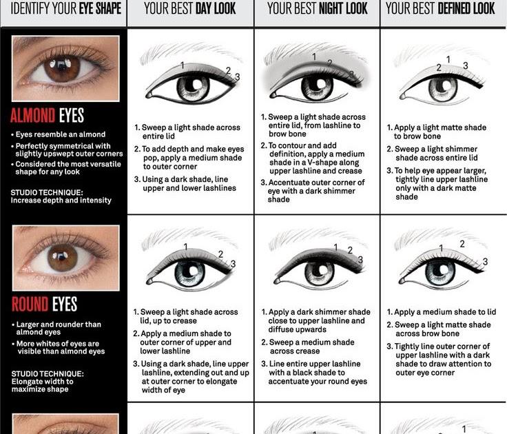 Eye Makeup Quick Eye Makeup