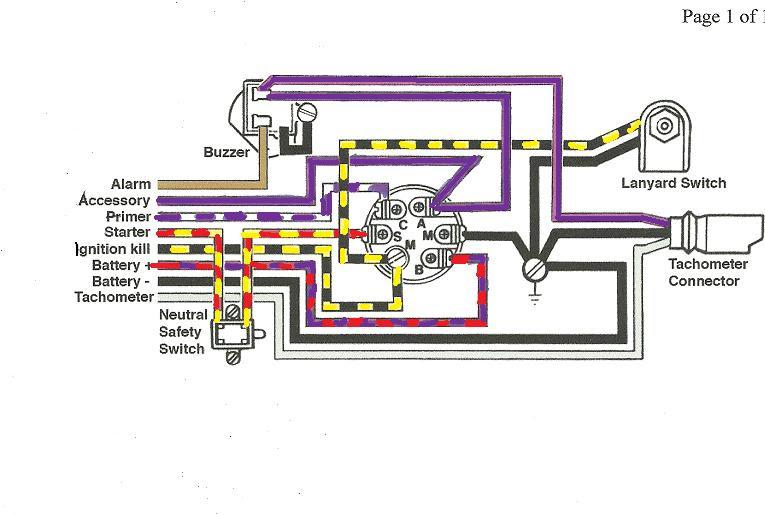 Inboard Boat Ignition Switch Wiring Diagram Gota Wiring Diagram