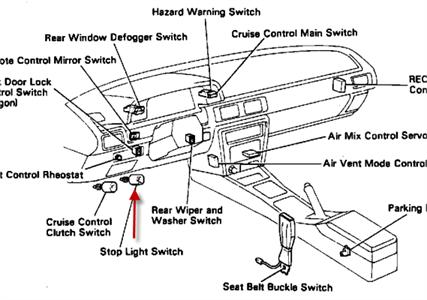 1989 Chevy Brake Light Wiring Diagram - kapris-naehwelt