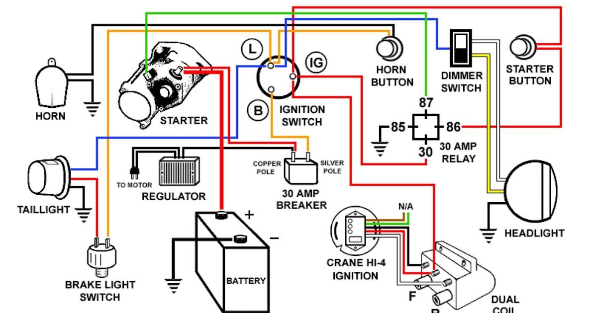 1972 Ironhead Sportster Wiring Diagram Schematic ...