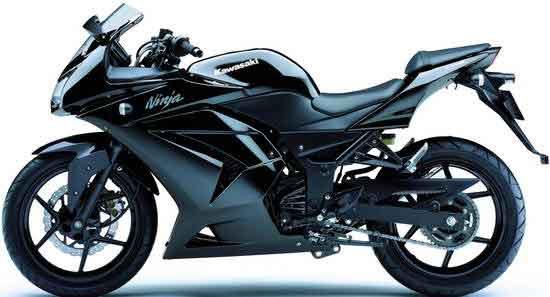 Harga Motor Kawasaki Ninja 250R