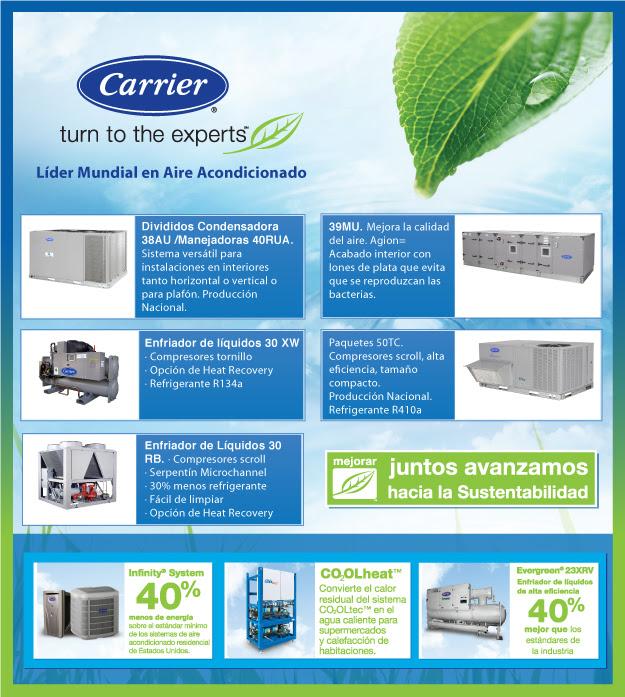 Aire acondicionado split distribuidores carrier en mexico for Distribuidores samsung