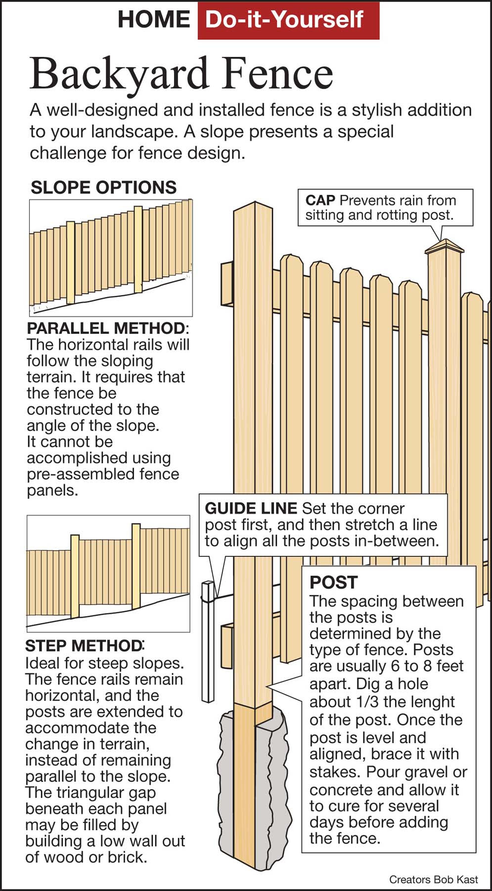 Heres How Build An Attractive Board And Batten Fence Houston