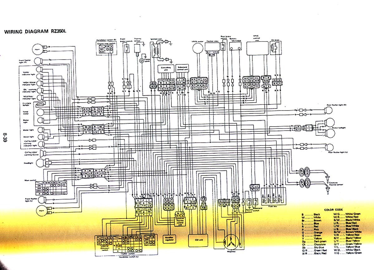 Rd 350 Wiring Diagram from lh5.googleusercontent.com