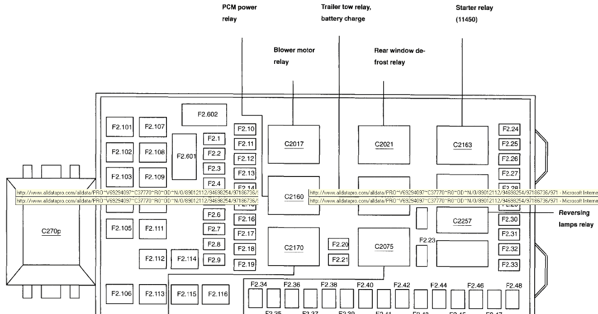 Ford F350 Fuse Box Layout