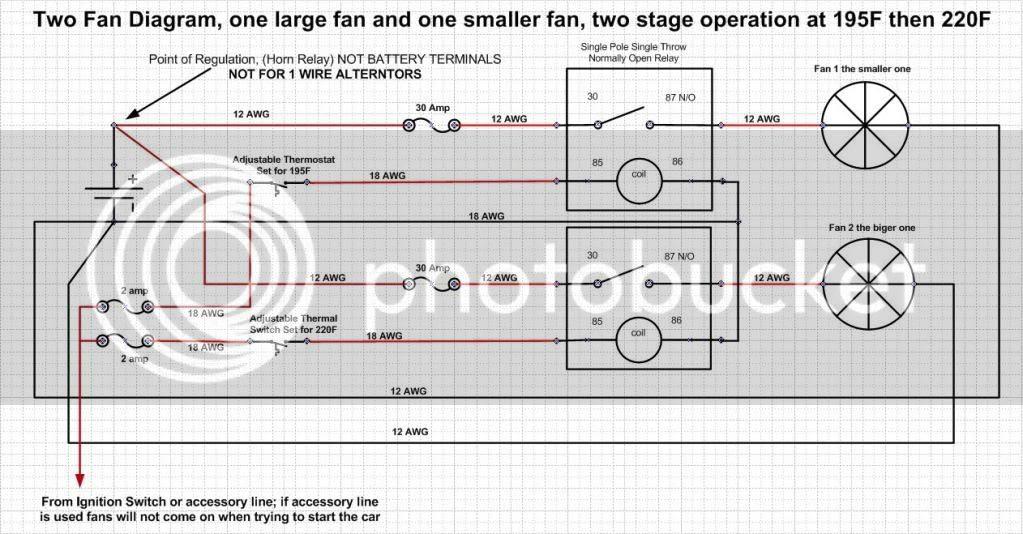 Diagram Dual Dual Speed Fan Wiring Diagram Full Version Hd Quality Wiring Diagram Lamprewiringm Centroequestrefederale It