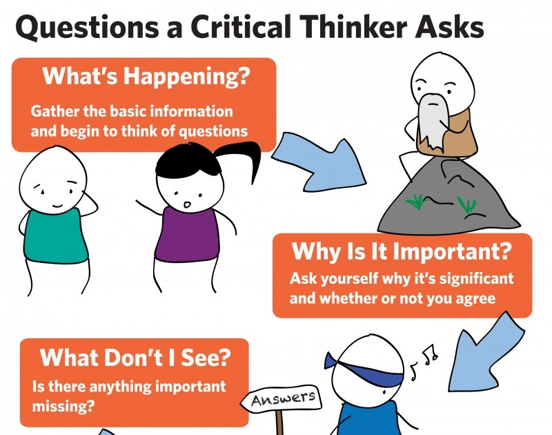 A Great Poster On The 6 Questions Critical Thinker Asks Educational Technology And Mobile Learning