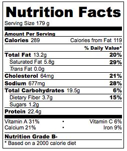 Nutrition Enchilada