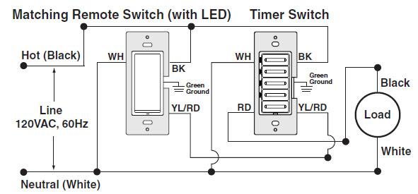 Leviton Decora 3 Way Switch Wiring Diagram