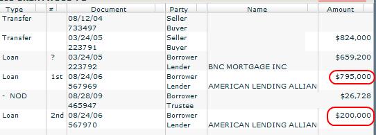 costa mesa loan details