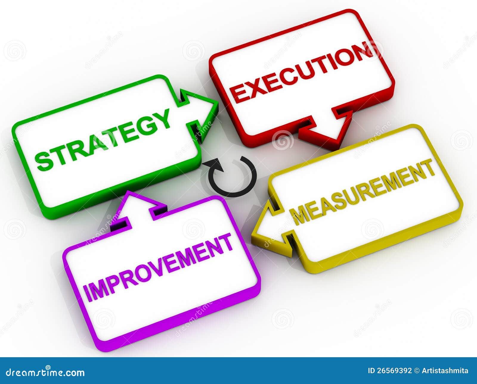 Magnificent Continuous Improvement Strategy 1300 x 1065 · 138 kB · jpeg