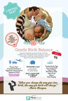menyusui juga pengasuhan adalah sebuah siklus alami yang di desain secara sempurna dan aj Workshop Gente Birth Balance Bacth 7  8