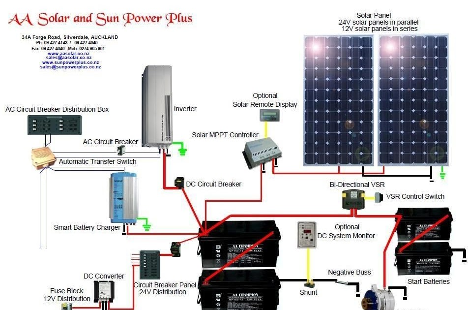 Wiring Diagram Solar Panel Battery