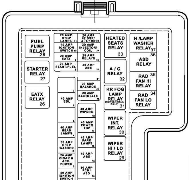 96 Sebring Fuse Box