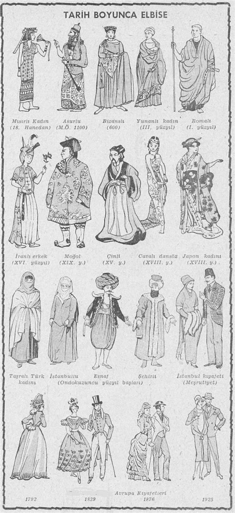 elbisenin tarihcesi eskiden insanlarin giydigi kiyafetler