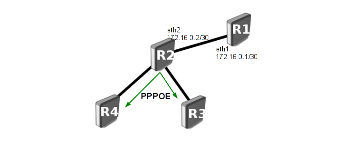 Image:mpls-pppoe-f.png