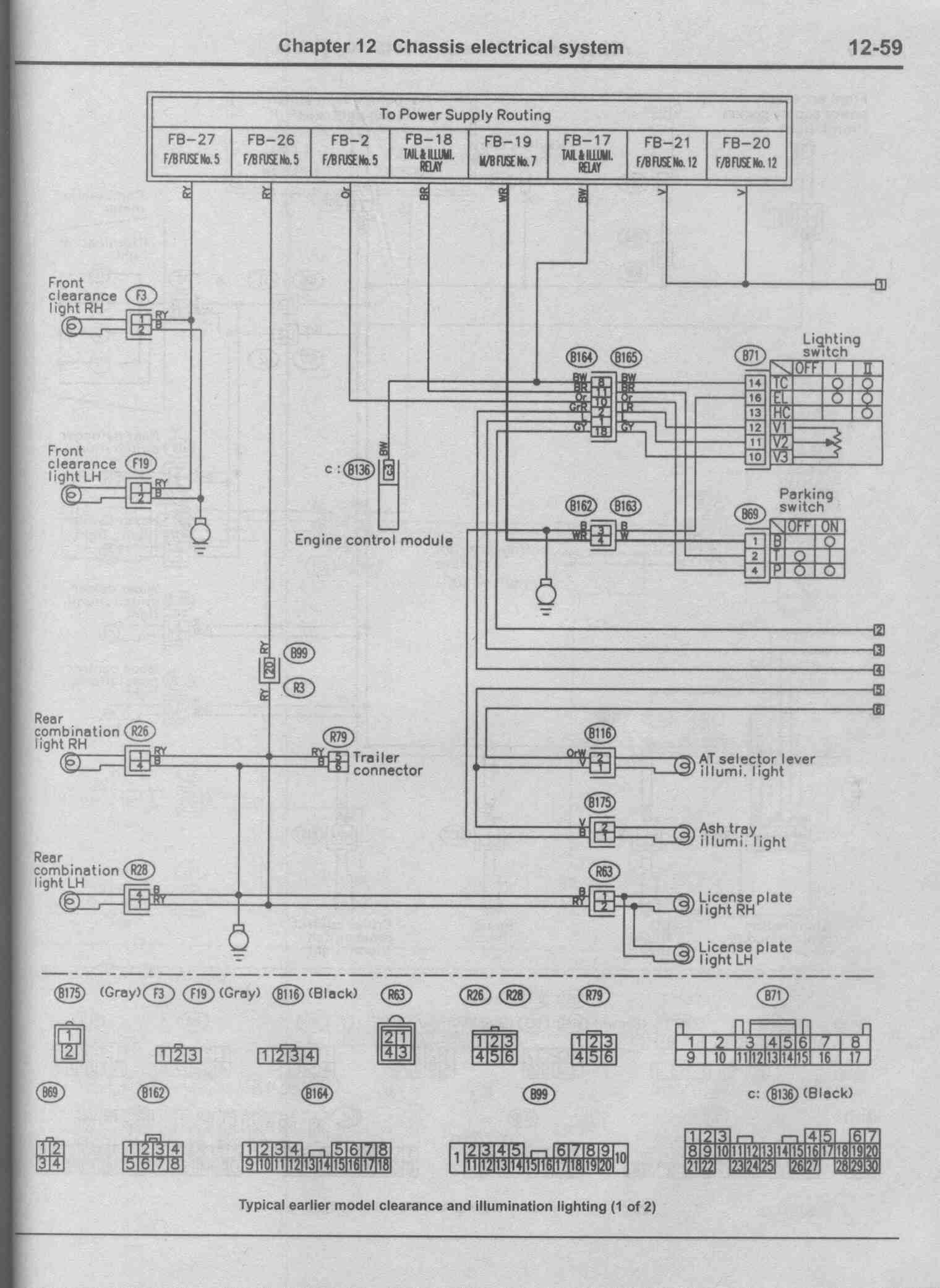 2001 Subaru Outback Wiring Harness Wiring Diagram Pure Completed Pure Completed Graniantichiumbri It