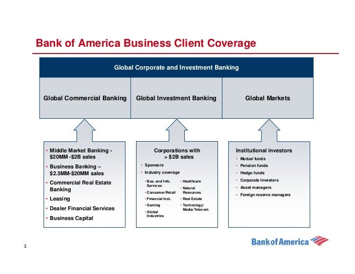 what is corporate actions in investment banking