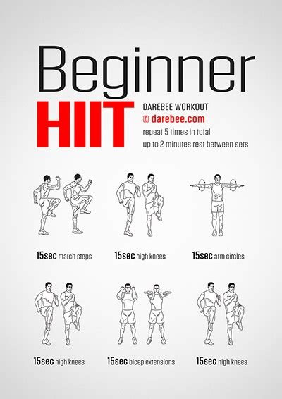 full body workout     home