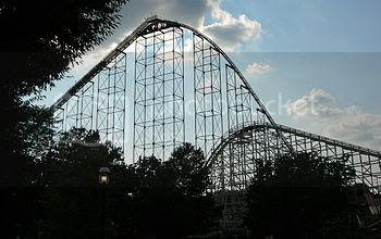 Top 10 Theme Parks in US