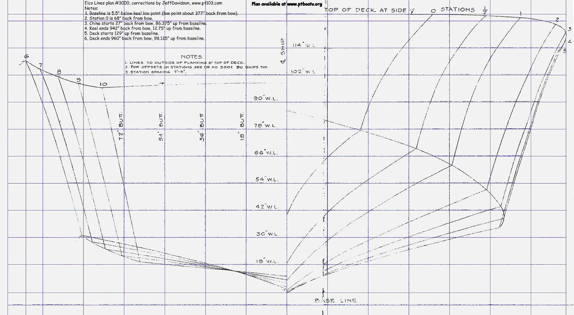 Free power boat plans download | Boat plan ideas