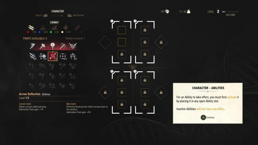 Witcher 3 habilidades