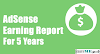 My AdSense Earnings Report for 5 Years: 2.2Million INR
