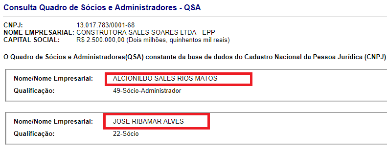 Quadro de Sócios e Administradores - QSA apontam ex-prefeito de Santa Inês como sócio.