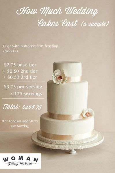 How Much Do Wedding Cakes Cost?   Unique Wedding Cakes