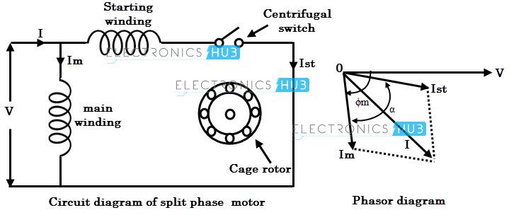 Diagram Wiring Diagram Induction Motor Full Version Hd Quality Induction Motor Diagramsjames Radioueb It