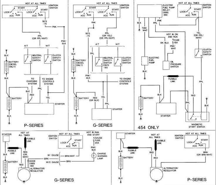 Chevy Ignition Switch Wiring Diagram from lh5.googleusercontent.com