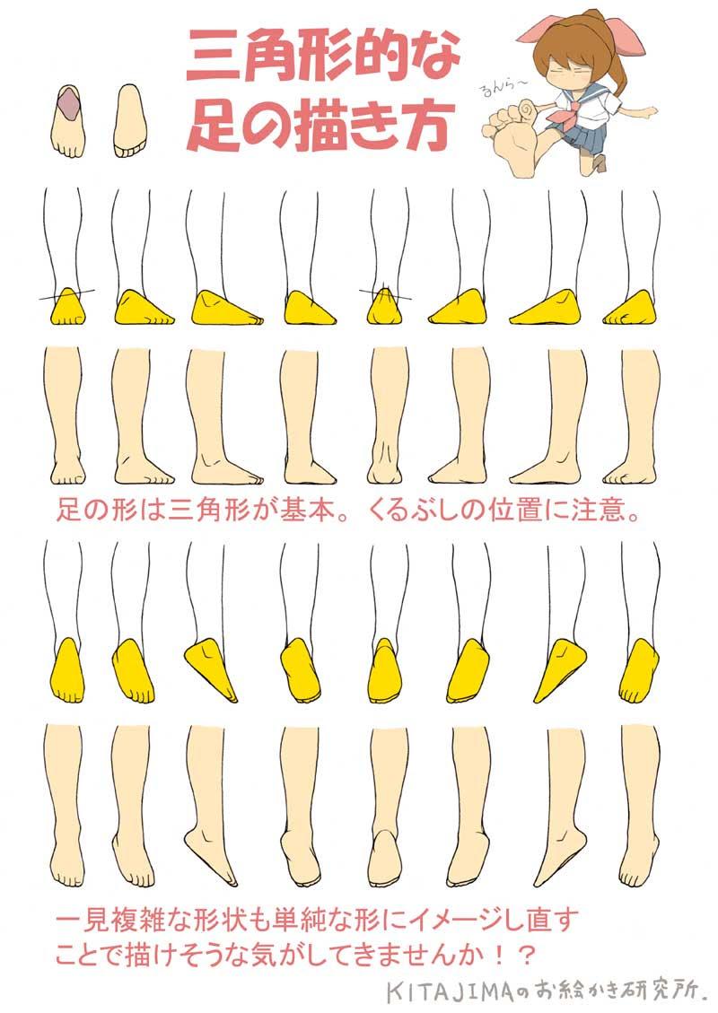 足の描き方 Kitajimaのお絵かき研究所