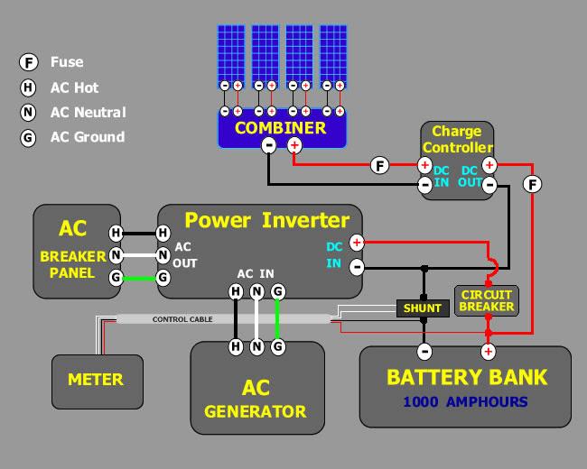 Energy Saving  Solar Panel Diagram Connection Info