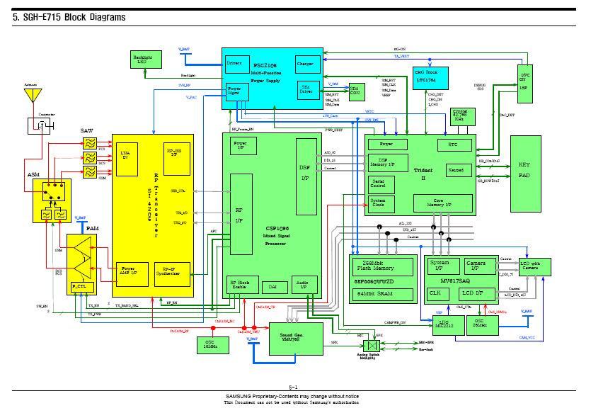 Samsung SGH E715 Schematic Diagram under Repository ...