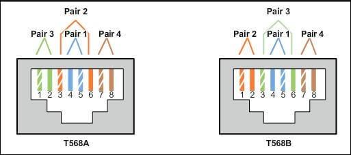 Keystone Jack Wiring Diagram