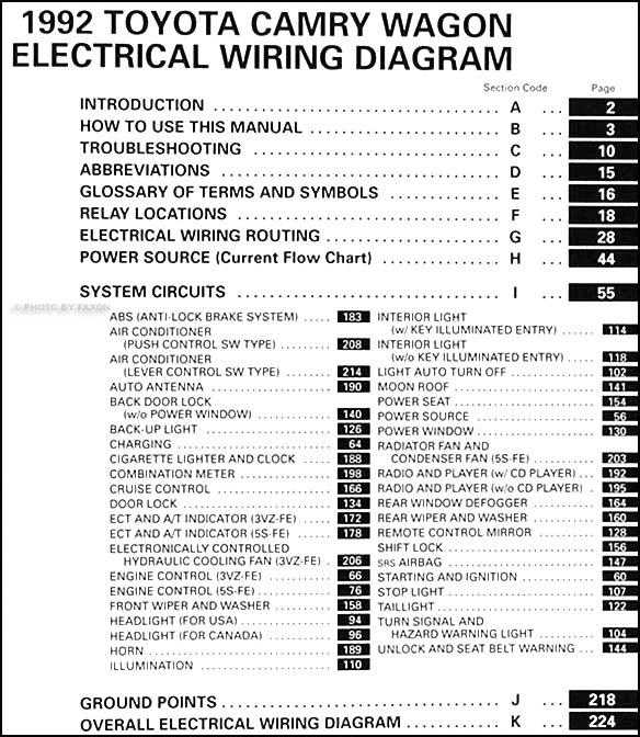 Diagram 2005 Toyota Camry Wiring Diagram Manual Original Full Version Hd Quality Manual Original Jaguarwiring2h Atuttasosta It